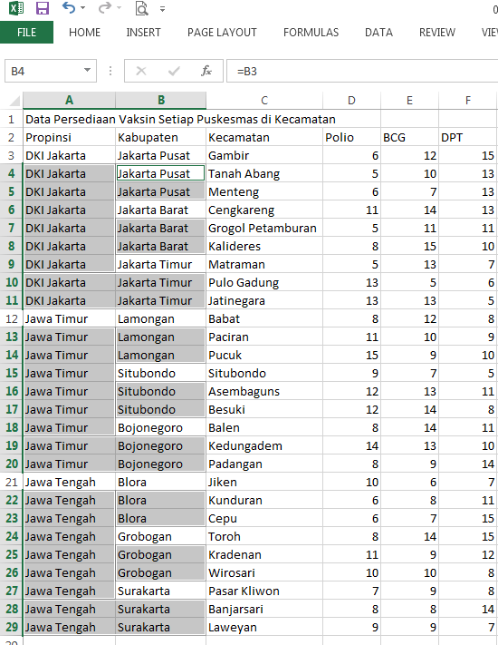 Merapikan Data dengan Cepat Bag.2
