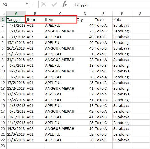 Pivot Excel